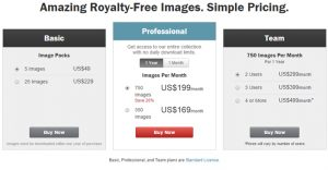 Where to Find Shutterstock Coupon Code 2016